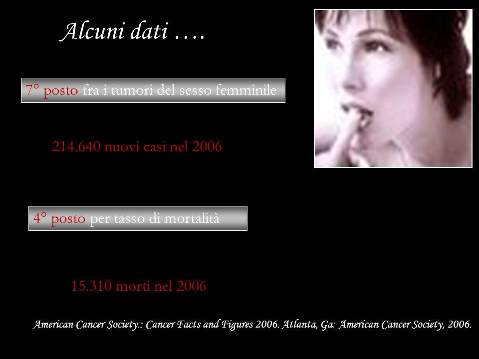 Alcuni dati …. 7° posto fra i tumori del sesso femminile