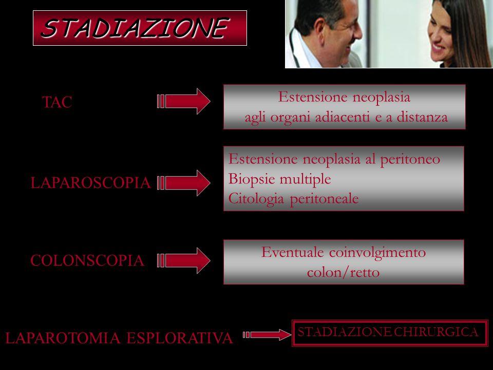 STADIAZIONE Estensione neoplasia TAC