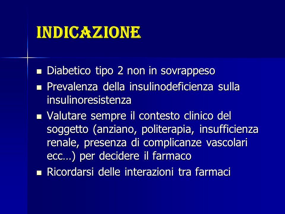 indicazione Diabetico tipo 2 non in sovrappeso