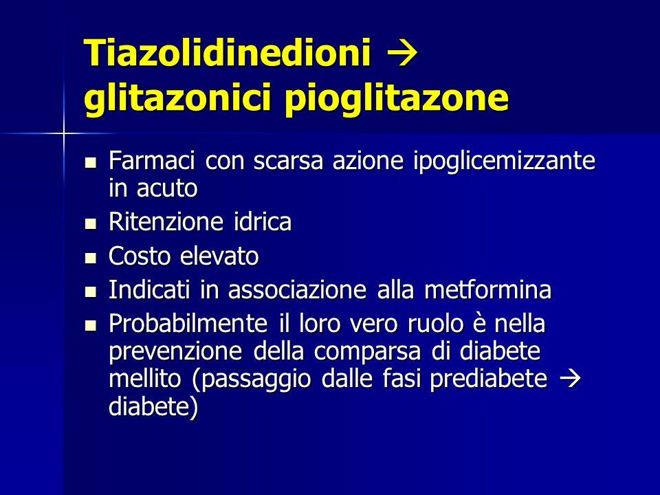 Tiazolidinedioni  glitazonici pioglitazone