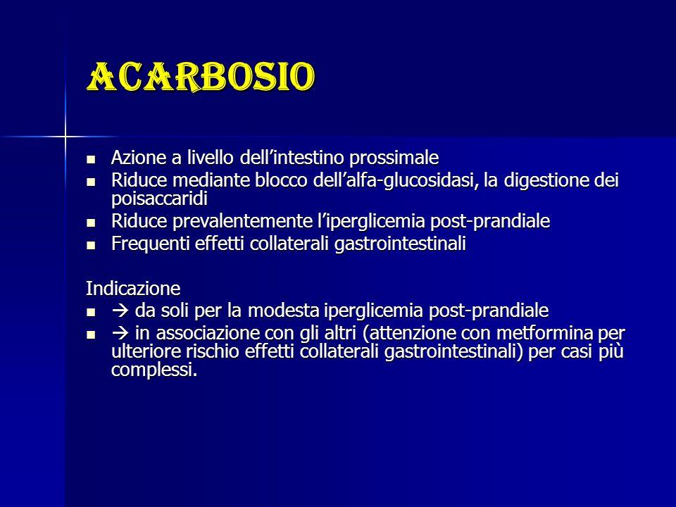 acarbosio Azione a livello dell'intestino prossimale