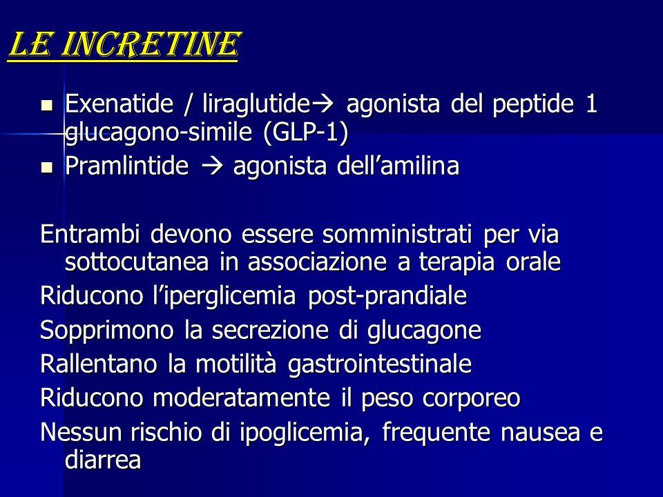 le incretine Exenatide / liraglutide agonista del peptide 1 glucagono-simile (GLP-1) Pramlintide  agonista dell'amilina.
