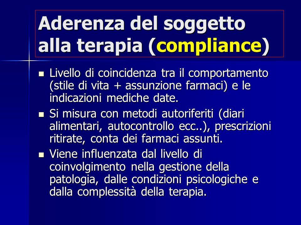 Aderenza del soggetto alla terapia (compliance)