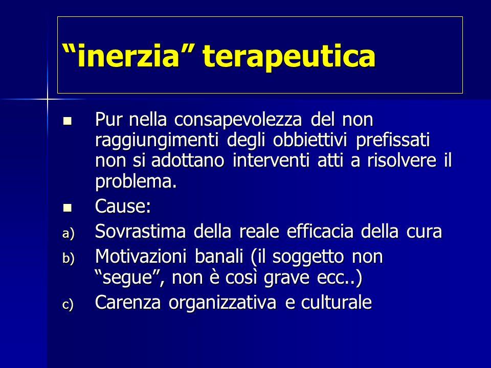 inerzia terapeutica