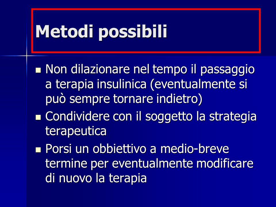 Metodi possibili Non dilazionare nel tempo il passaggio a terapia insulinica (eventualmente si può sempre tornare indietro)