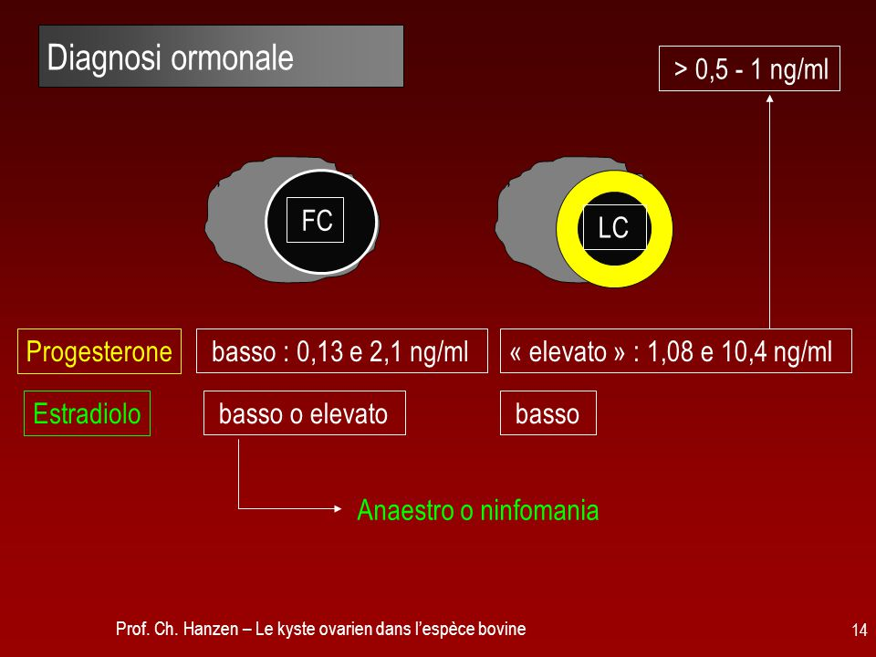 Diagnosi ormonale > 0,5 - 1 ng/ml FC LC Progesterone