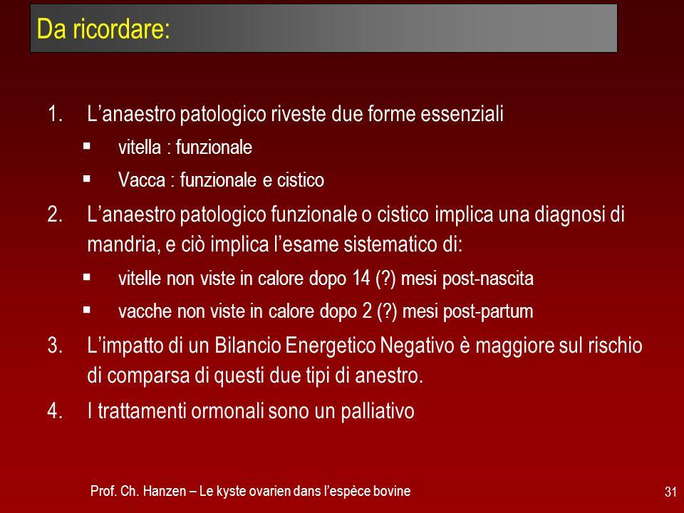 Da ricordare: L'anaestro patologico riveste due forme essenziali