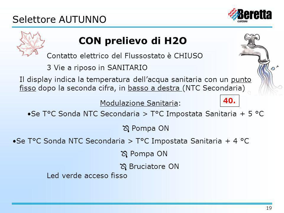 Se T°C Sonda NTC Secondaria > T°C Impostata Sanitaria + 5 °C