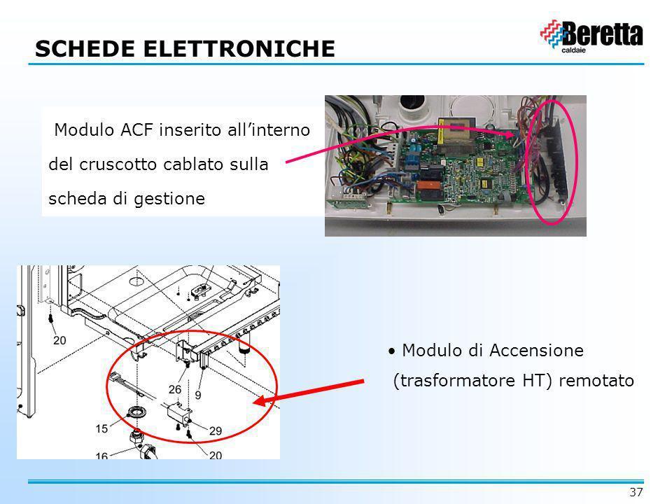 SCHEDE ELETTRONICHE Modulo ACF inserito all'interno del cruscotto cablato sulla scheda di gestione.