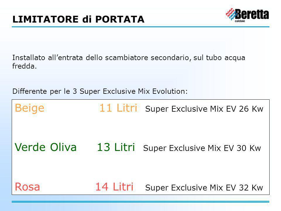 Beige 11 Litri Super Exclusive Mix EV 26 Kw