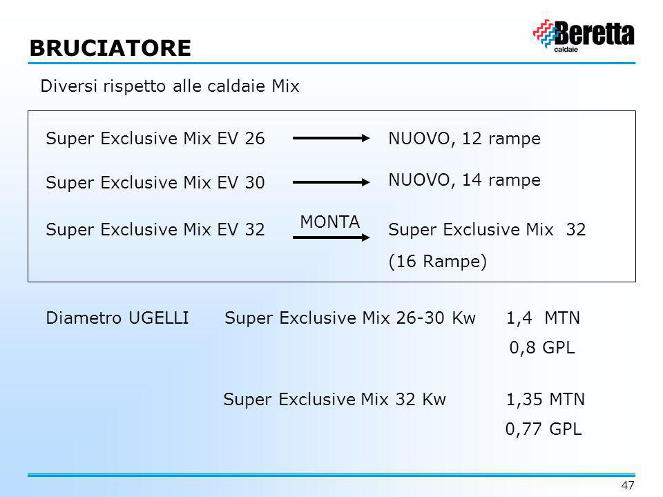 BRUCIATORE Diversi rispetto alle caldaie Mix Super Exclusive Mix EV 26