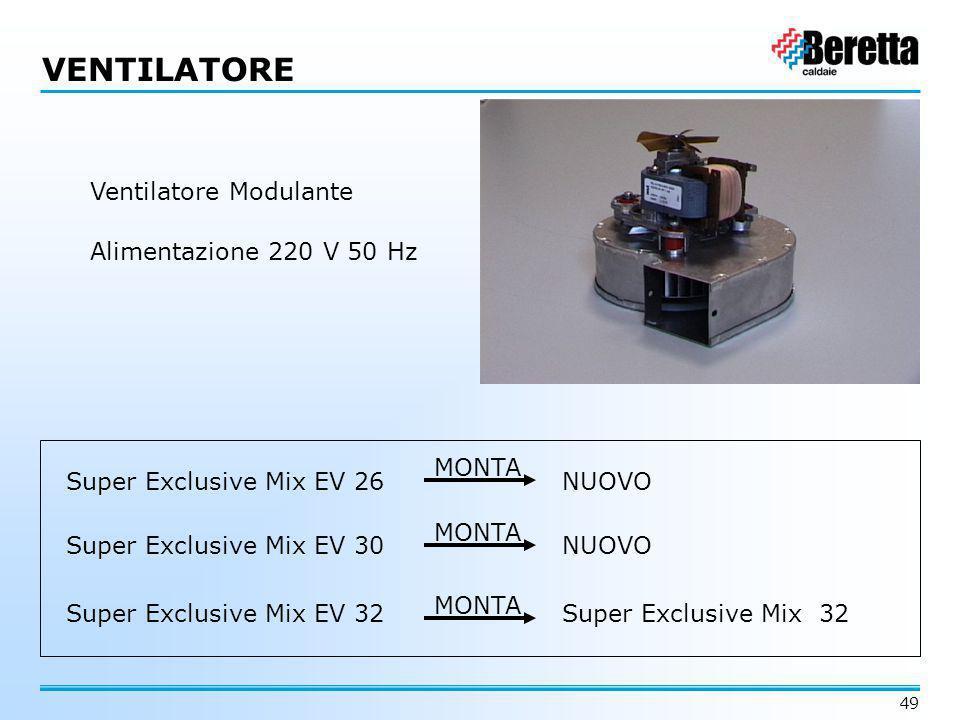 VENTILATORE Ventilatore Modulante Alimentazione 220 V 50 Hz MONTA
