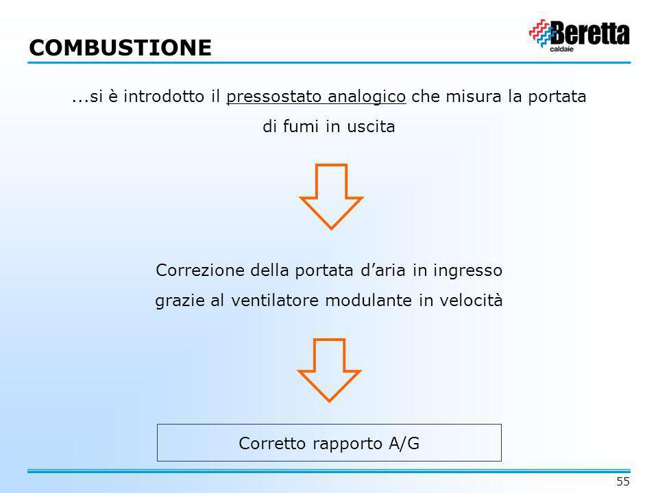 COMBUSTIONE ...si è introdotto il pressostato analogico che misura la portata di fumi in uscita. Correzione della portata d'aria in ingresso.