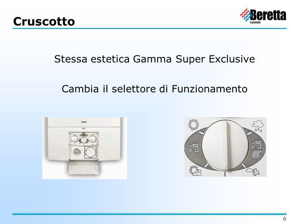 Cruscotto Stessa estetica Gamma Super Exclusive