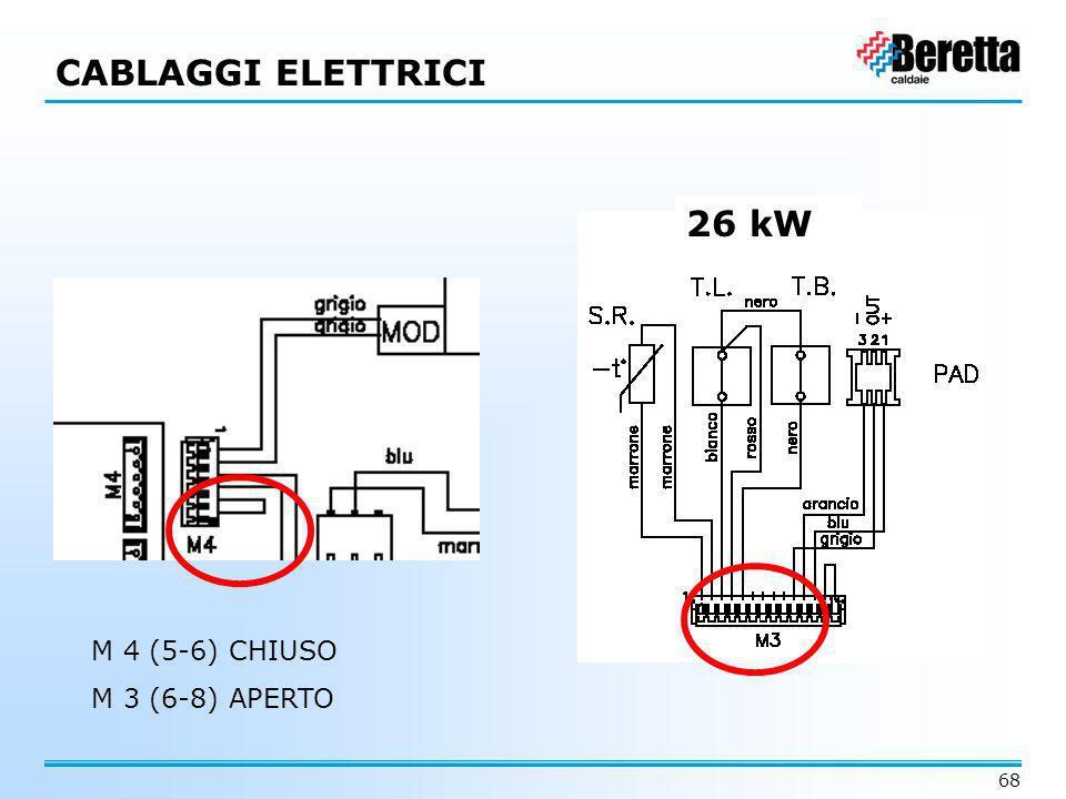 CABLAGGI ELETTRICI 26 kW M 4 (5-6) CHIUSO M 3 (6-8) APERTO