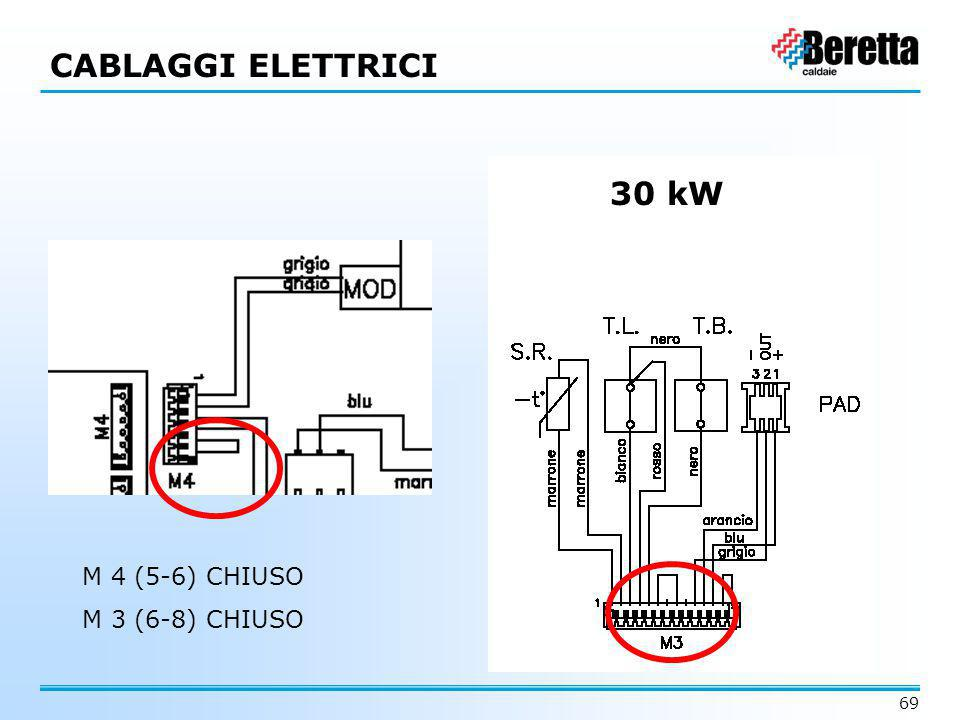 CABLAGGI ELETTRICI 30 kW M 4 (5-6) CHIUSO M 3 (6-8) CHIUSO