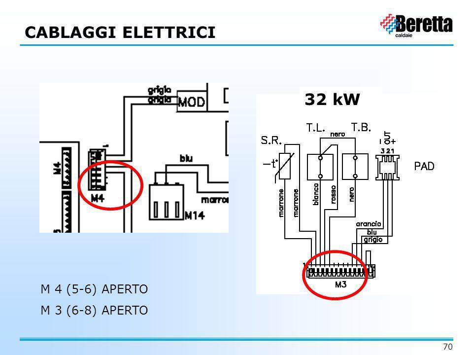CABLAGGI ELETTRICI 32 kW M 4 (5-6) APERTO M 3 (6-8) APERTO
