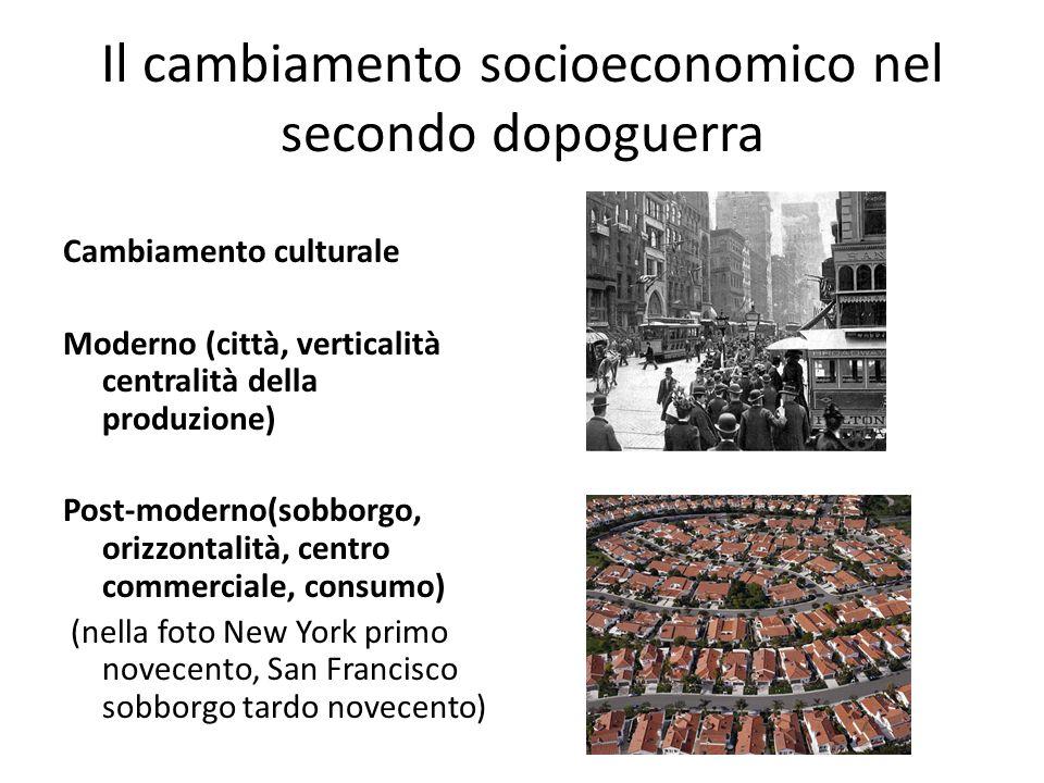 Il cambiamento socioeconomico nel secondo dopoguerra