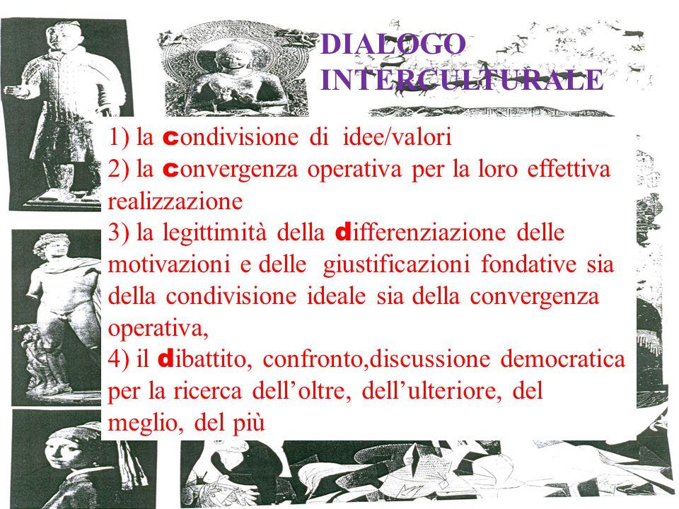 DIALOGO INTERCULTURALE