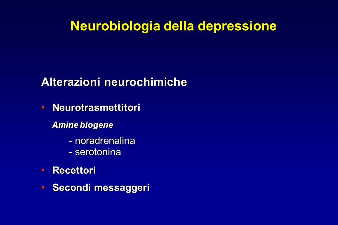 Neurobiologia della depressione