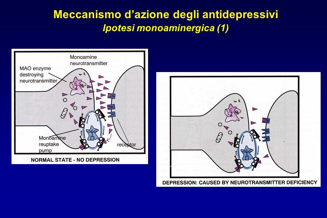 Meccanismo d'azione degli antidepressivi Ipotesi monoaminergica (1)