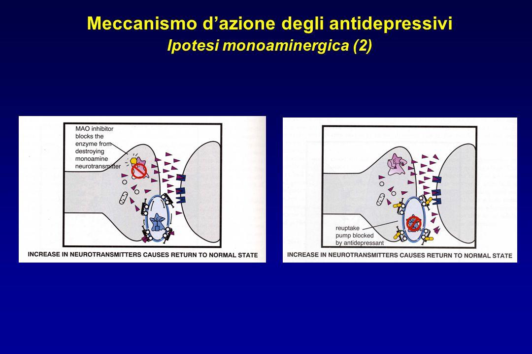 Meccanismo d'azione degli antidepressivi Ipotesi monoaminergica (2)