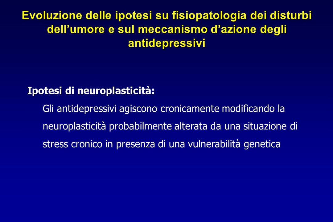 Evoluzione delle ipotesi su fisiopatologia dei disturbi dell'umore e sul meccanismo d'azione degli antidepressivi