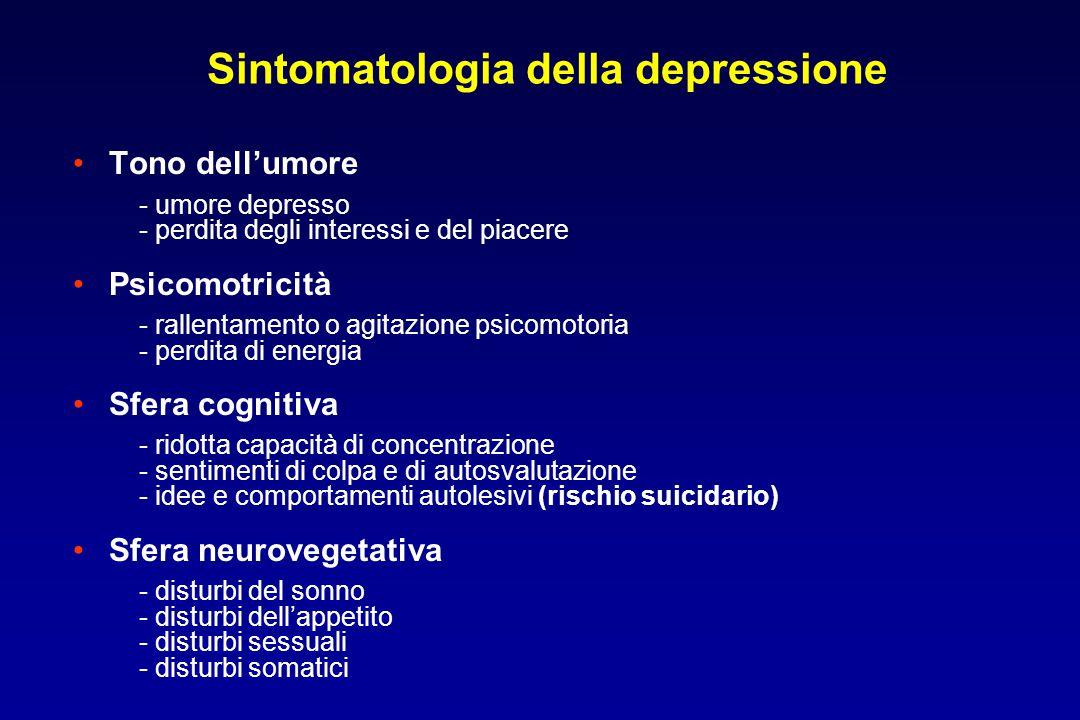 Sintomatologia della depressione