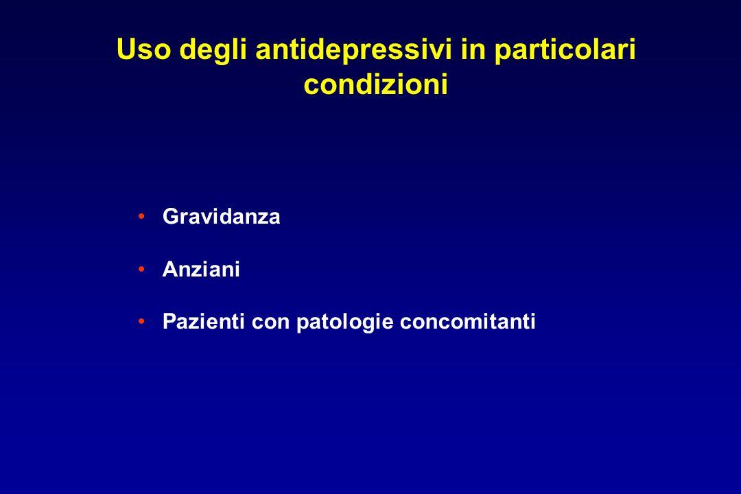 Uso degli antidepressivi in particolari condizioni