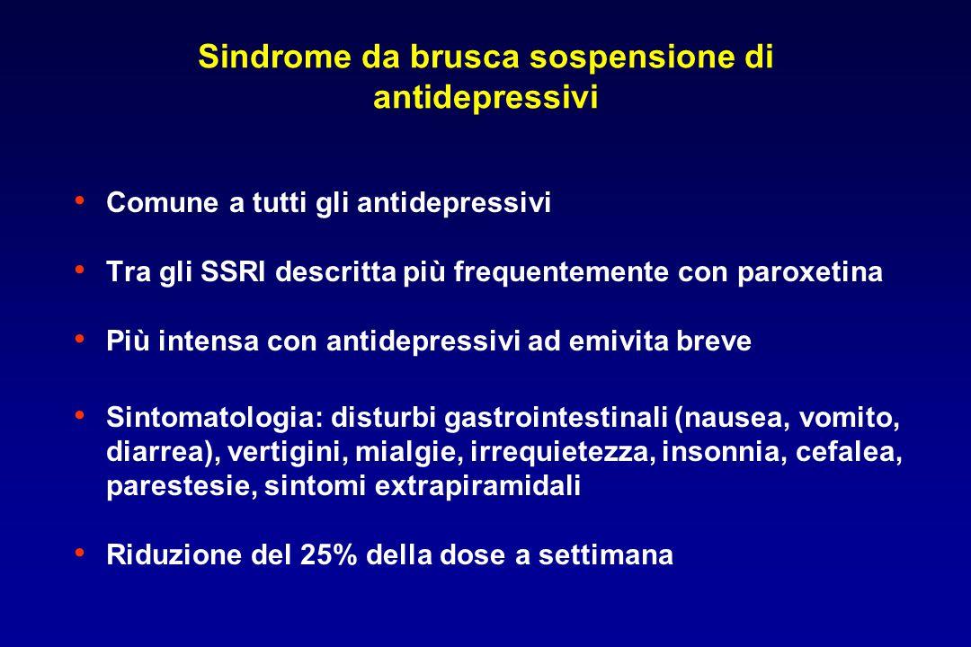 Sindrome da brusca sospensione di antidepressivi