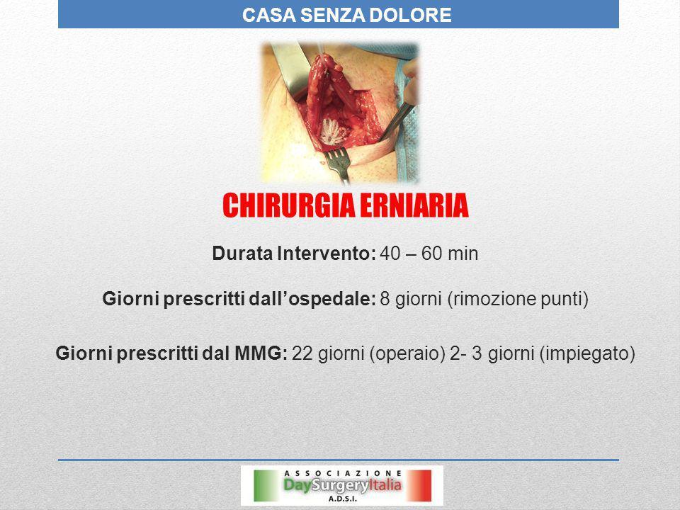 CHIRURGIA ERNIARIA CASA SENZA DOLORE Durata Intervento: 40 – 60 min