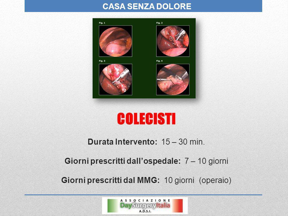 COLECISTI CASA SENZA DOLORE Durata Intervento: 15 – 30 min.