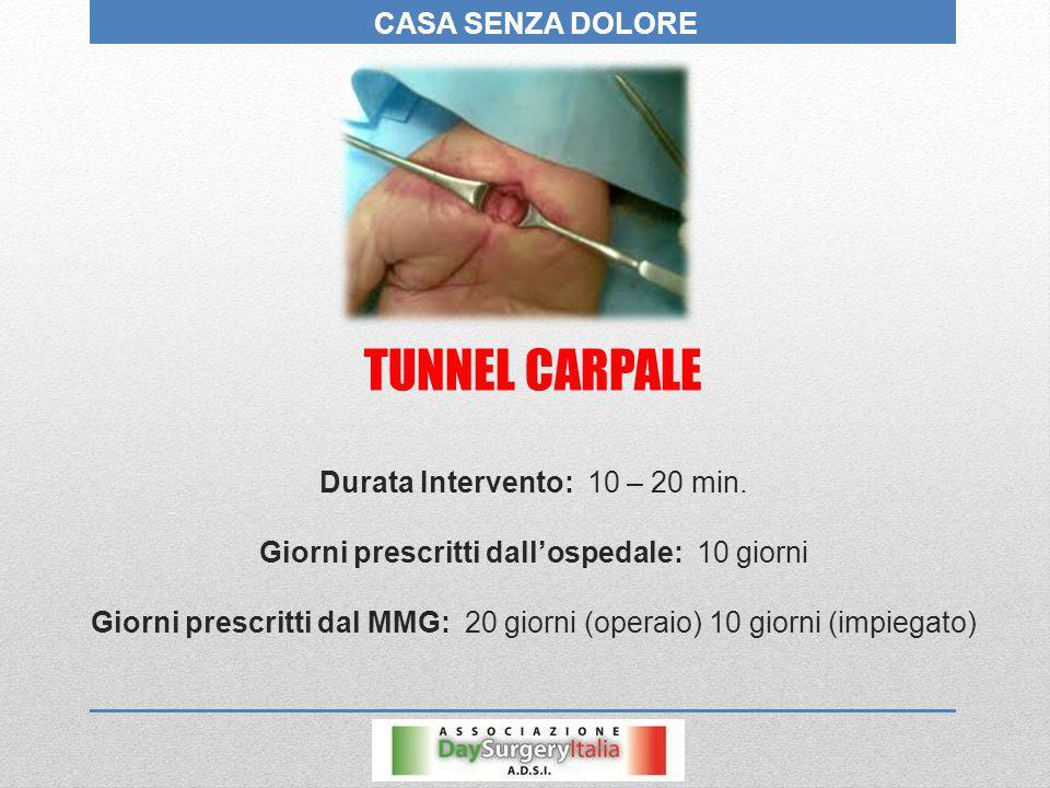 TUNNEL CARPALE CASA SENZA DOLORE Durata Intervento: 10 – 20 min.