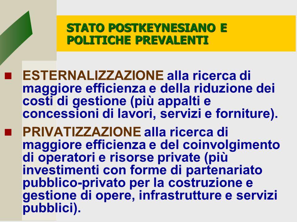 STATO POSTKEYNESIANO E POLITICHE PREVALENTI