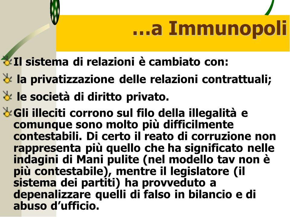 …a Immunopoli Il sistema di relazioni è cambiato con: