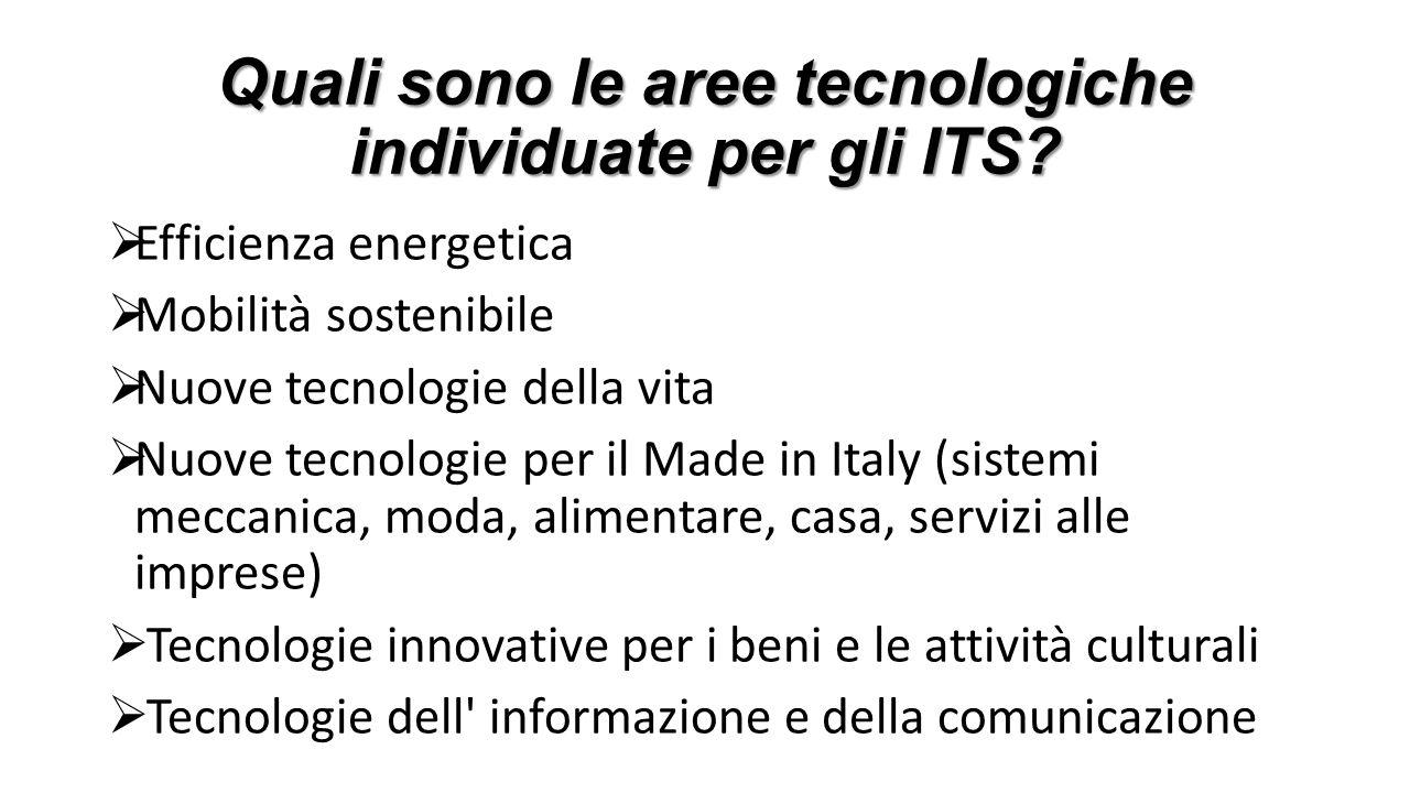 Quali sono le aree tecnologiche individuate per gli ITS