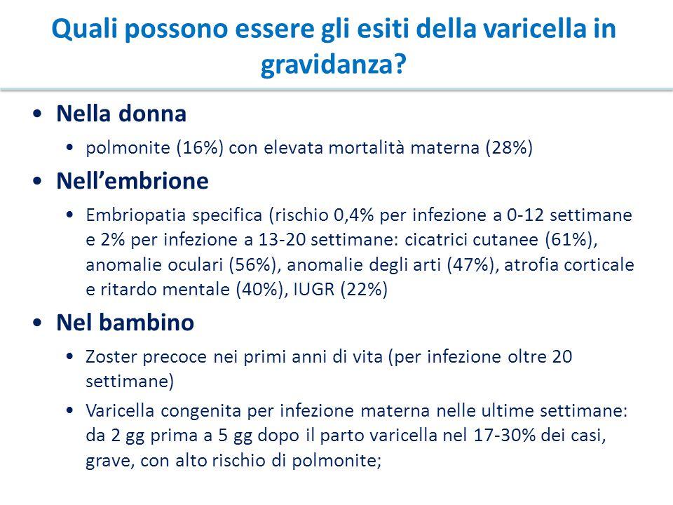 Quali possono essere gli esiti della varicella in gravidanza