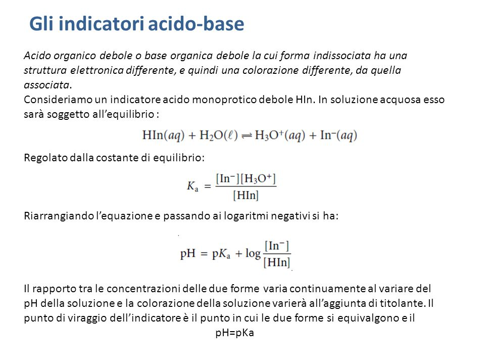Gli indicatori acido-base