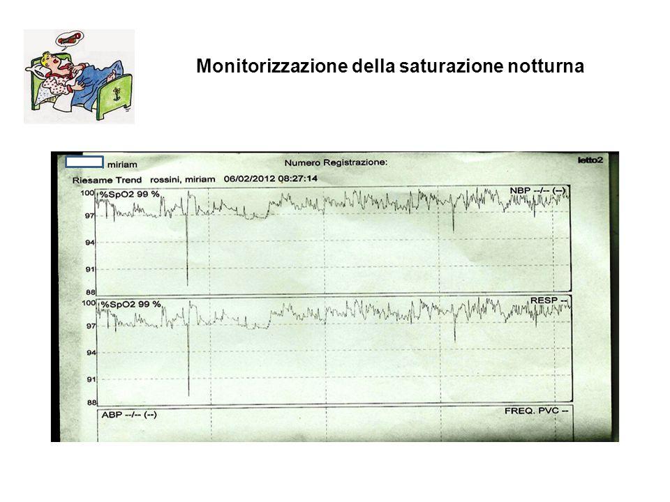 Monitorizzazione della saturazione notturna