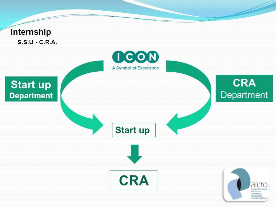 CRA CRA Start up Department Start up Internship Department