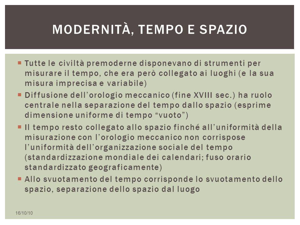 Modernità, tempo e spazio