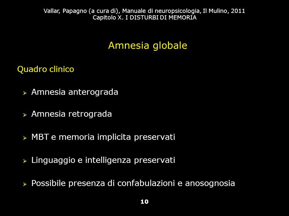 Amnesia globale Quadro clinico Amnesia anterograda Amnesia retrograda
