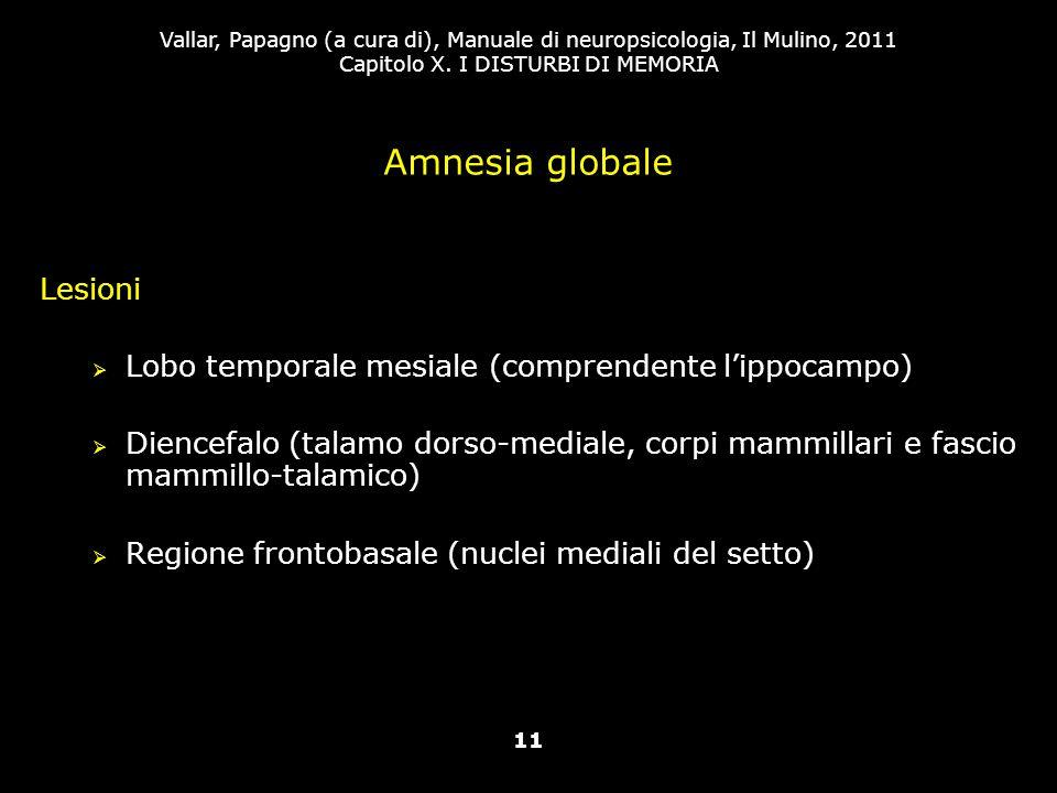 Amnesia globale Lesioni