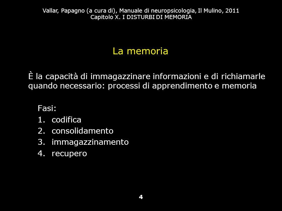 La memoria È la capacità di immagazzinare informazioni e di richiamarle quando necessario: processi di apprendimento e memoria.