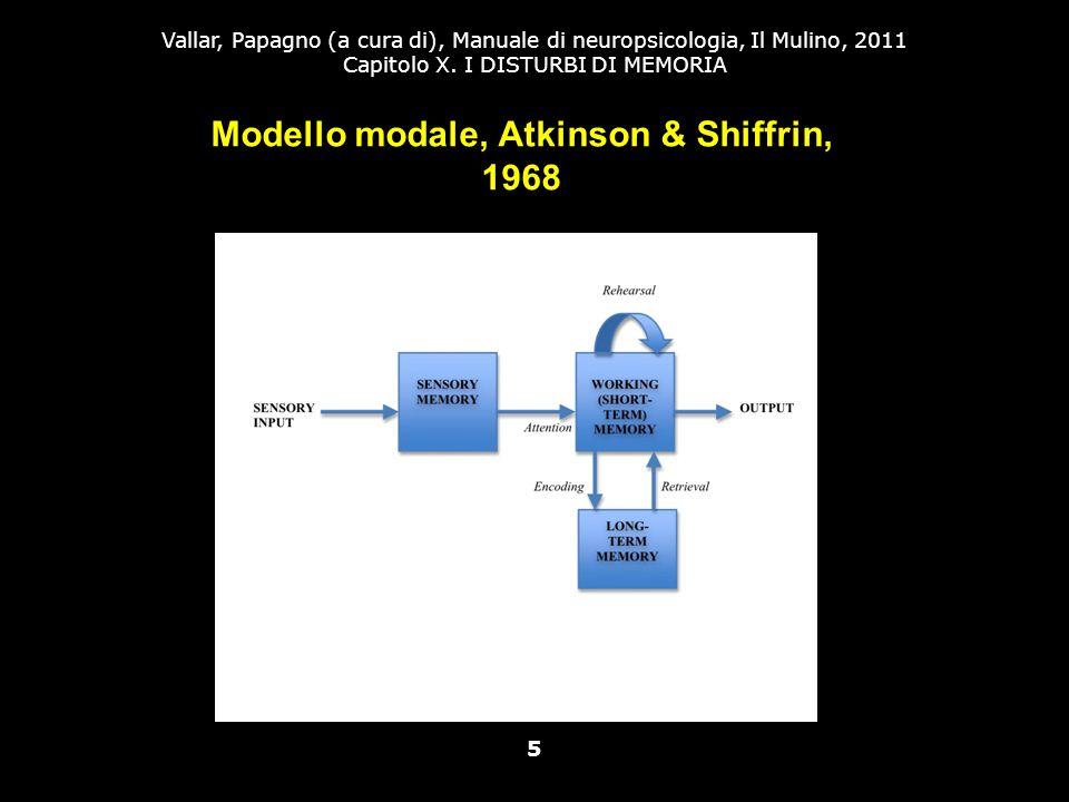 Modello modale, Atkinson & Shiffrin, 1968