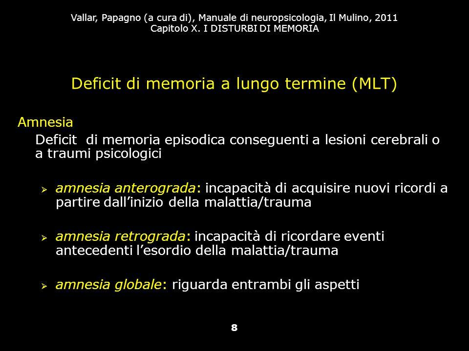 Deficit di memoria a lungo termine (MLT)
