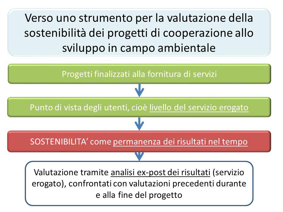 Verso uno strumento per la valutazione della sostenibilità dei progetti di cooperazione allo sviluppo in campo ambientale