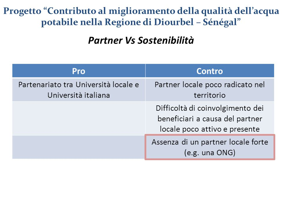 Partner Vs Sostenibilità
