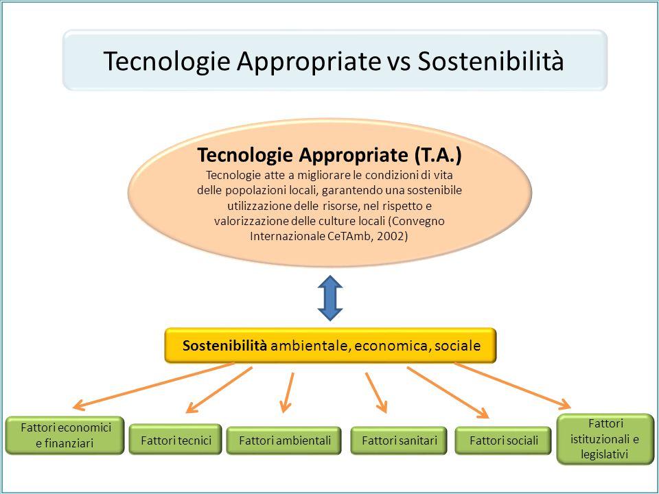 Tecnologie Appropriate (T.A.)