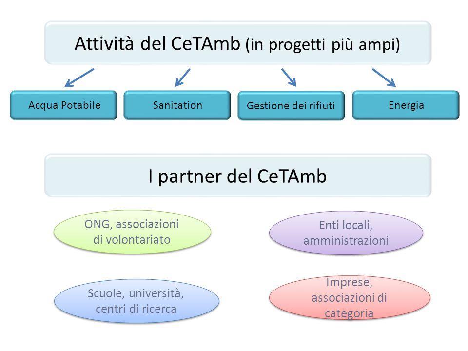 Attività del CeTAmb (in progetti più ampi)